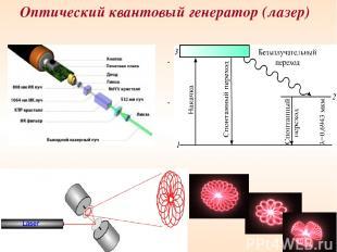 * Оптический квантовый генератор (лазер)