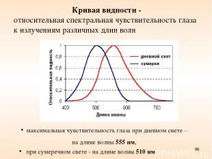 * максимальная чувствительность глаза при дневном свете – на длине волны 555 нм,