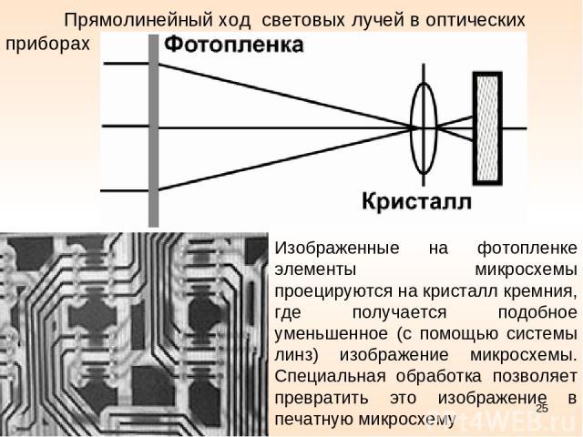 Прямолинейный ход световых лучей в оптических приборах Изображенные на фотопленке элементы микросхемы проецируются на кристалл кремния, где получается подобное уменьшенное (с помощью системы линз) изображение микросхемы. Специальная обработка позвол…