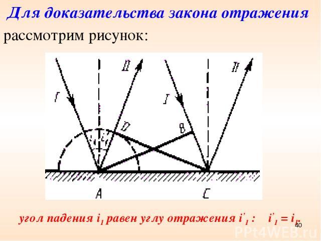 Для доказательства закона отражения рассмотрим рисунок: угол падения i1 равен углу отражения i'1 : i'1 = i1. *