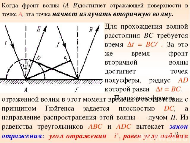 Когда фронт волны (А В)достигнет отражающей поверхности в точке А, эта точка начнет излучать вторичную волну. * Для прохождения волной расстояния ВС требуется время Δt = BC/υ. За это же время фронт вторичной волны достигнет точек полусферы, радиус A…