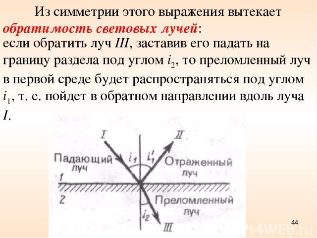 Из симметрии этого выражения вытекает обратимость световых лучей: если обратить луч III, заставив его падать на границу раздела под углом i2, то преломленный луч в первой среде будет распространяться под углом i1, т. е. пойдет в обратном направлении…