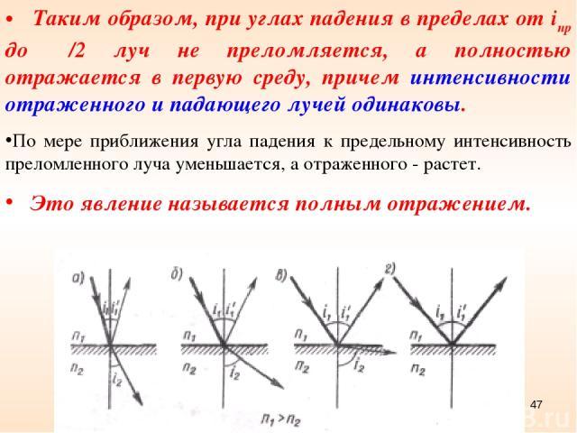 Таким образом, при углах падения в пределах от iпр до π/2 луч не преломляется, а полностью отражается в первую среду, причем интенсивности отраженного и падающего лучей одинаковы. По мере приближения угла падения к предельному интенсивность преломле…