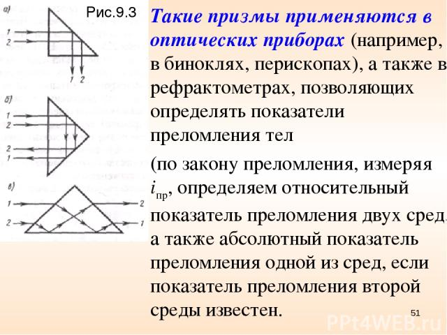 Рис.9.3 Такие призмы применяются в оптических приборах (например, в биноклях, перископах), а также в рефрактометрах, позволяющих определять показатели преломления тел (по закону преломления, измеряя iпр, определяем относительный показатель преломлен…