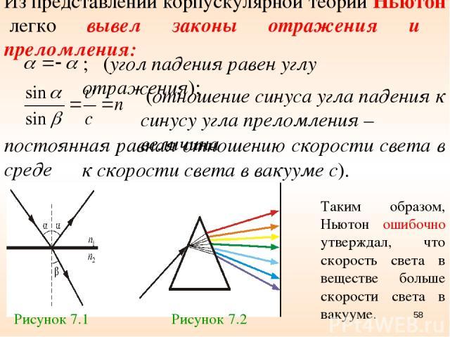 постоянная равная отношению скорости света в среде Из представлений корпускулярной теории Ньютон легко вывел законы отражения и преломления: ; (угол падения равен углу отражения); (отношение синуса угла падения к синусу угла преломления – величина к…