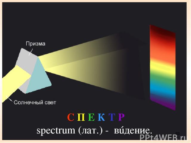 * С П Е К Т Р spectrum (лат.) - вúдение.