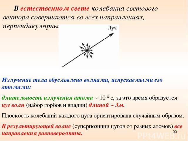 * В естественном свете колебания светового вектора совершаются во всех направлениях, перпендикулярных к лучу. Излучение тела обусловлено волнами, испускаемыми его атомами: длительность излучения атома ~ 10–8 с, за это время образуется цуг волн (набо…