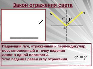 Закон отражения света Падающий луч, отраженный и перпендикуляр, восстановленный