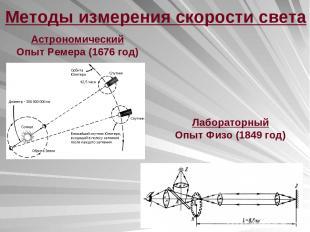 Методы измерения скорости света Астрономический Опыт Ремера (1676 год) Лаборатор