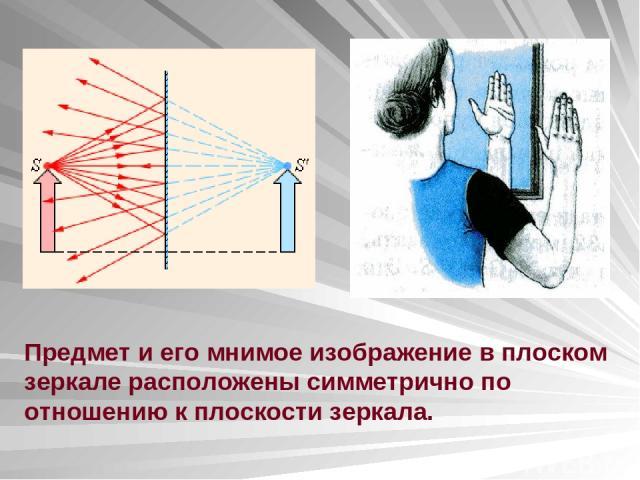 Предмет и его мнимое изображение в плоском зеркале расположены симметрично по отношению к плоскости зеркала.