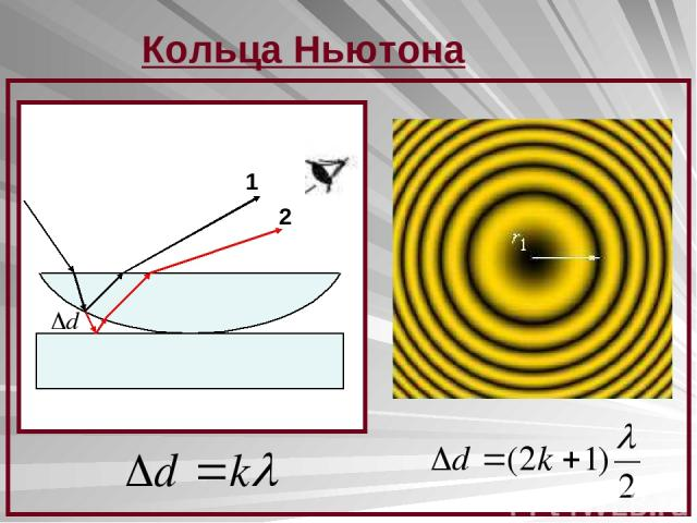 Кольца Ньютона 1 2