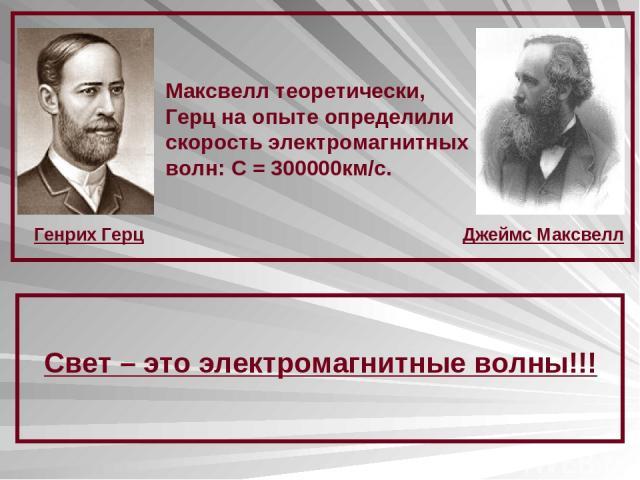 Максвелл теоретически, Герц на опыте определили скорость электромагнитных волн: С = 300000км/с. Генрих Герц Джеймс Максвелл Свет – это электромагнитные волны!!!