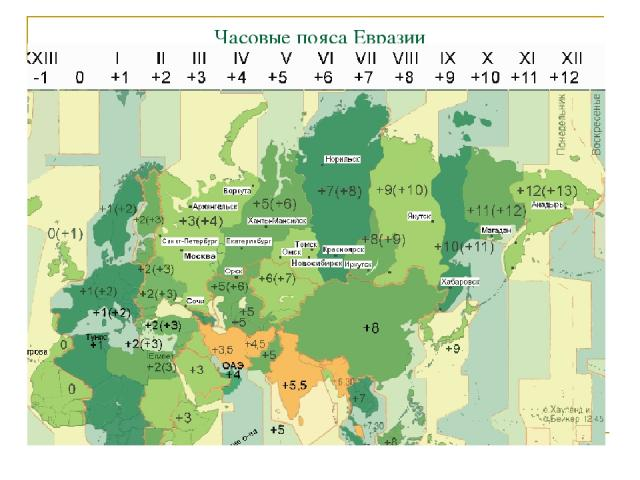 Часовые пояса Евразии