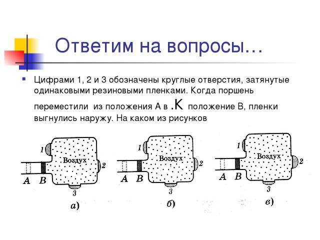 Ответим на вопросы… Цифрами 1, 2 и 3 обозначены круглые отверстия, затянутые одинаковыми резиновыми пленками. Когда поршень переместили из положения А в .К положение В, пленки выгнулись наружу. На каком из рисунков