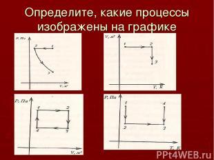 Определите, какие процессы изображены на графике