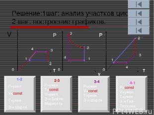 Решение:1шаг: анализ участков цикла. 2 шаг: построение графиков. V T V T Р Р 0 0