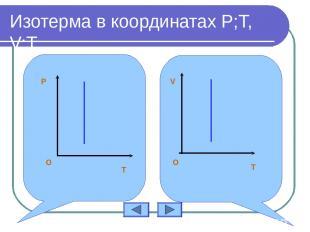 Изотерма в координатах P;T, V;T P T O T V O