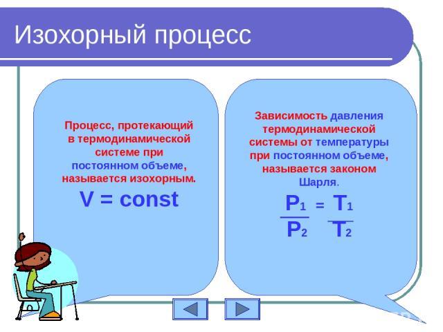 Изохорный процесс Процесс, протекающий в термодинамической системе при постоянном объеме, называется изохорным. V = const Зависимость давления термодинамической системы от температуры при постоянном объеме, называется законом Шарля. P1 = T1 P2 T2