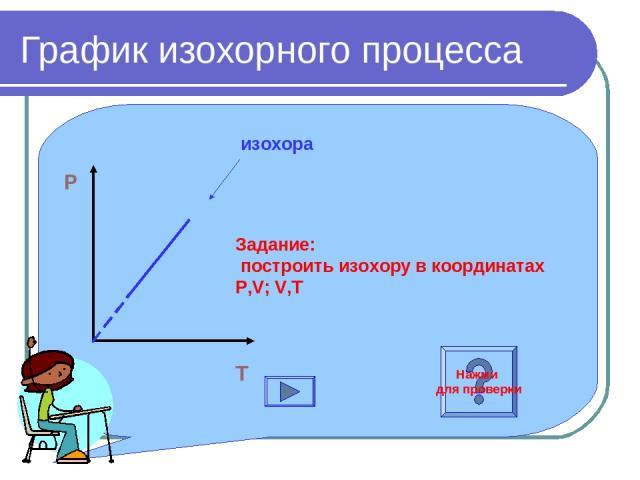 График изохорного процесса P O T изохора Задание: построить изохору в координатах P,V; V,T Нажми для проверки