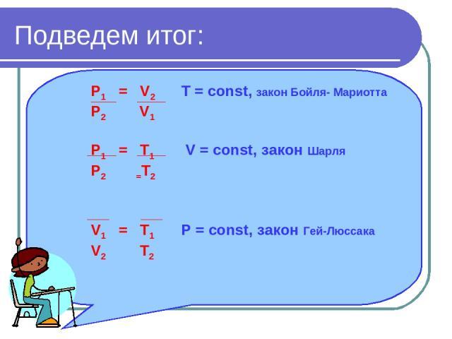 Подведем итог: P1 = V2 T = const, закон Бойля- Мариотта P2 V1 P1 = T1 V = const, закон Шарля P2 =T2 V1 = T1 Р = const, закон Гей-Люссака V2 T2