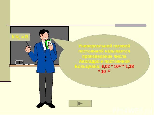 Универсальной газовой постоянной называется произведение числа Авогадро и постоянной Больцмана: 6,02 * 1023 * 1,38 * 10 -23 k NA = R