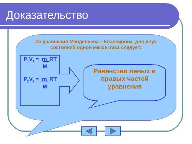 Доказательство Из уравнения Менделеева – Клапейрона для двух состояний одной массы газа следует: P1V1 = m RT M P2V2 = m RT M Равенство левых и правых частей уравнения