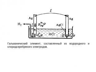 Гальванический элемент, составленный из водородного и хлоридсеребряного электрод