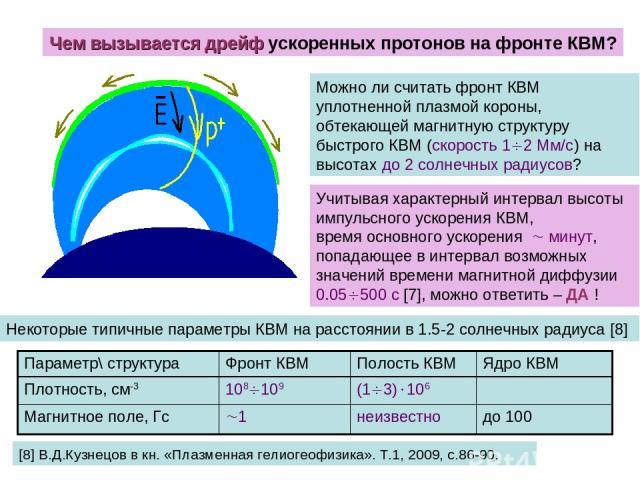 Чем вызывается дрейф ускоренных протонов на фронте КВМ? Некоторые типичные параметры КВМ на расстоянии в 1.5-2 солнечных радиуса [8] [8] В.Д.Кузнецов в кн. «Плазменная гелиогеофизика». Т.1, 2009, с.86-90. Можно ли считать фронт КВМ уплотненной плазм…
