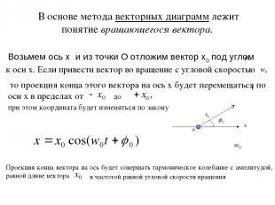 В основе метода векторных диаграмм лежит понятие вращающегося вектора. Возьмем о