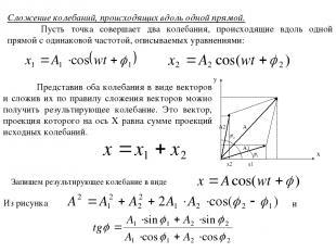 Сложение колебаний, происходящих вдоль одной прямой. Пусть точка совершает два к