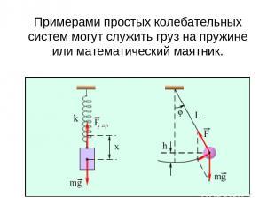 Примерами простых колебательных систем могут служить груз на пружине или математ