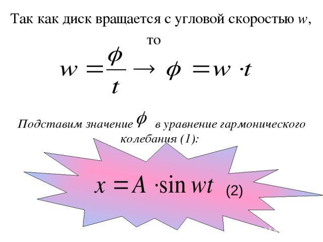 Так как диск вращается с угловой скоростью w, то Подставим значение в уравнение гармонического колебания (1): (2)