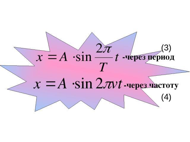 (3) -через период -через частоту (4)