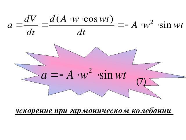ускорение при гармоническом колебании (7)