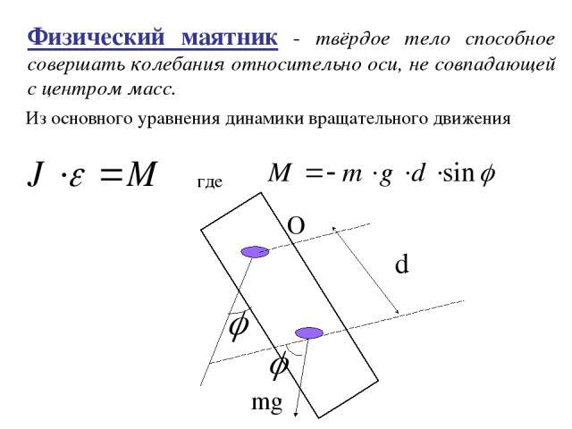 Физический маятник - твёрдое тело способное совершать колебания относительно оси, не совпадающей с центром масс. d O mg Из основного уравнения динамики вращательного движения где