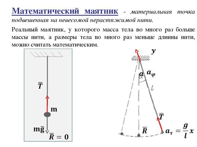 Математический маятник - материальная точка подвешенная на невесомой нерастяжимой нити. Реальный маятник, у которого масса тела во много раз больше массы нити, а размеры тела во много раз меньше длинны нити, можно считать математическим.