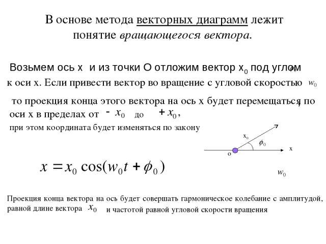В основе метода векторных диаграмм лежит понятие вращающегося вектора. Возьмем ось x и из точки О отложим вектор x0 под углом к оси x. Если привести вектор во вращение с угловой скоростью то проекция конца этого вектора на ось x будет перемещаться п…