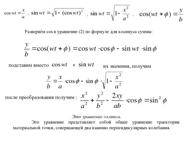 , , , Развернём cos в уравнение (2) по формуле для косинуса суммы: подставим вместо и их значения, получим после преобразования получим : Это уравнение эллипса. Это уравнение представляет собой общее уравнение траектории материальной точки, совершаю…