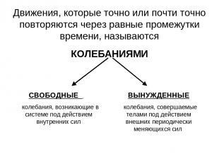 Движения, которые точно или почти точно повторяются через равные промежутки врем