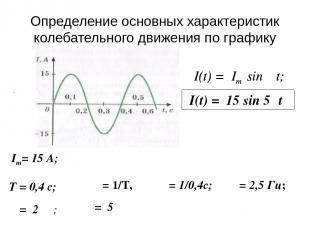 Определение основных характеристик колебательного движения по графику Im= 15 А;