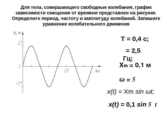 Для тела, совершающего свободные колебания, график зависимости смещения от времени представлен на рисунке. Определите период, частоту и амплитуду колебаний. Запишите уравнение колебательного движения Т = 0,4 с; υ = 2,5 Гц; Xm = 0,1 м ω = 5π x(t) = X…