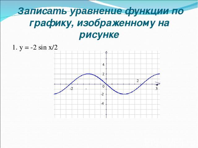 Записать уравнение функции по графику, изображенному на рисунке 1. y = -2 sin x/2 2 4 -2 -4 π 2π 3π - π -2π 0