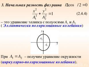 3. Начальная разность фаз равна π/2. (2.4.4) ( Эллиптически поляризованные колеб