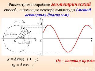 Рассмотрим подробнее геометрический способ, с помощью вектора амплитуды (метод в