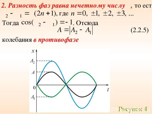 2. Разность фаз равна нечетному числу π, то есть , где Тогда . Отсюда (2.2.5) колебания в противофазе Рисунок 4