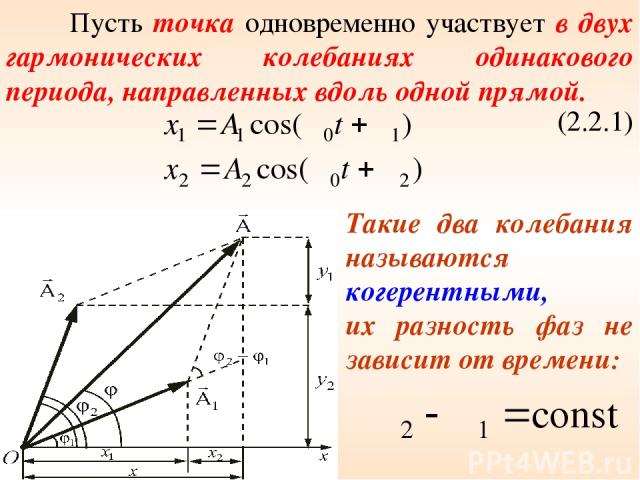 Пусть точка одновременно участвует в двух гармонических колебаниях одинакового периода, направленных вдоль одной прямой. (2.2.1) Такие два колебания называются когерентными, их разность фаз не зависит от времени: