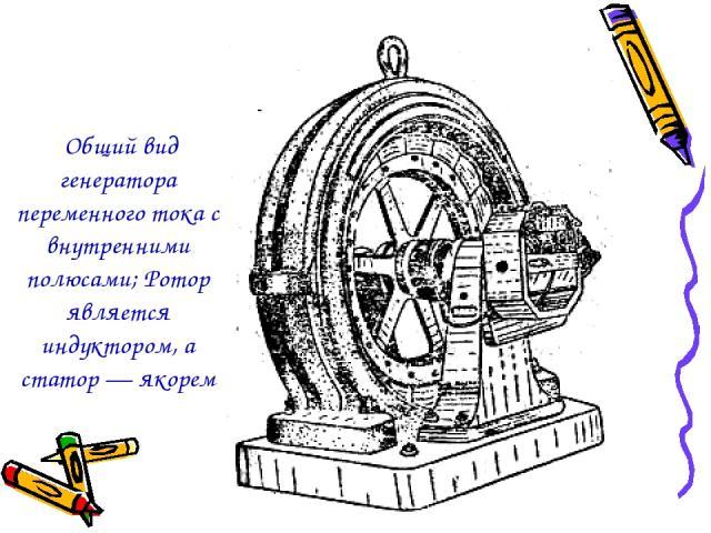 Общий вид генератора переменного тока с внутренними полюсами; Ротор является индуктором, а статор — якорем