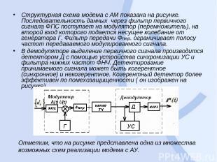 Структурная схема модема с АМ показана на рисунке. Последовательность данных че