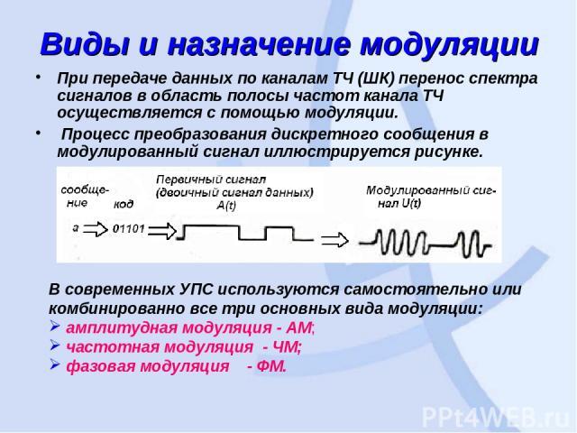 Виды и назначение модуляции При передаче данных по каналам ТЧ (ШК) перенос спектра сигналов в область полосы частот канала ТЧ осуществляется с помощью модуляции. Процесс преобразования дискретного сообщения в модулированный сигнал иллюстрируется рис…