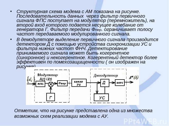 Структурная схема модема с АМ показана на рисунке. Последовательность данных через фильтр первичного сигнала ФПС поступает на модулятор (перемножитель), на второй вход которого подается несущее колебание от генератора Г. Фильтр передачи Фпер. огран…